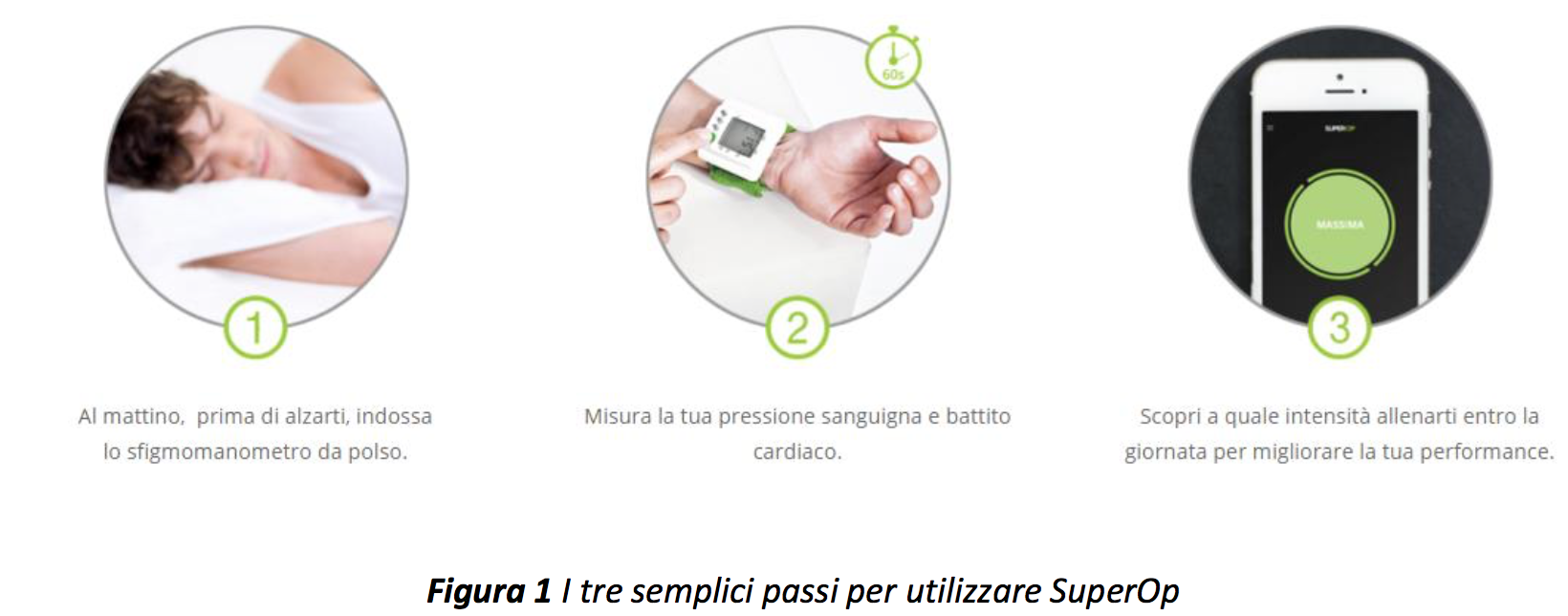 come utilizzare SuperOp - Riccardo Monzoni